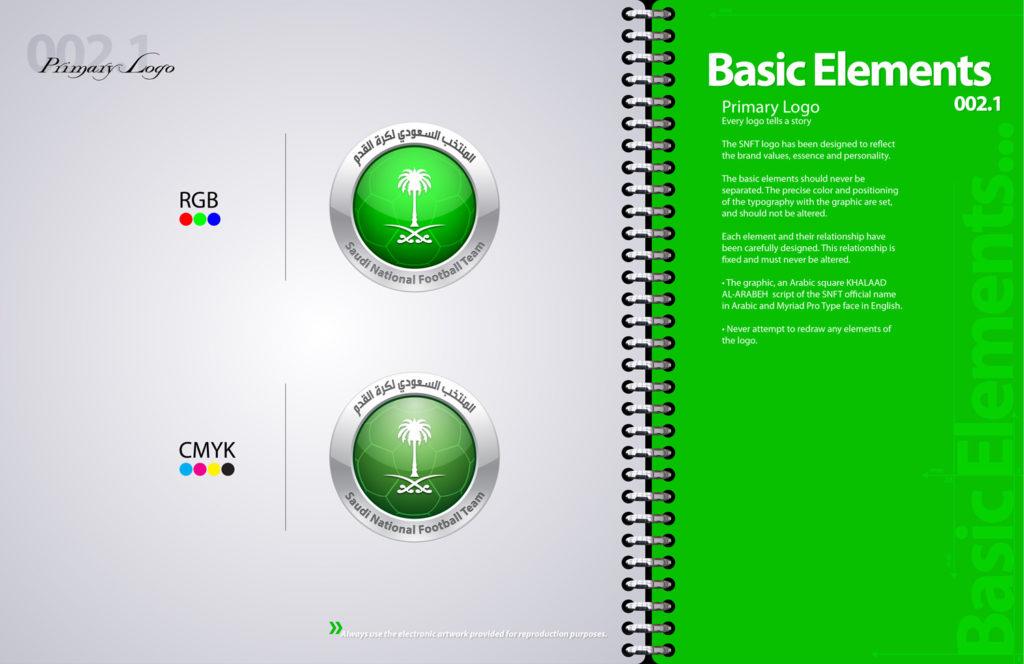 7BASIC-ELEMENTS2